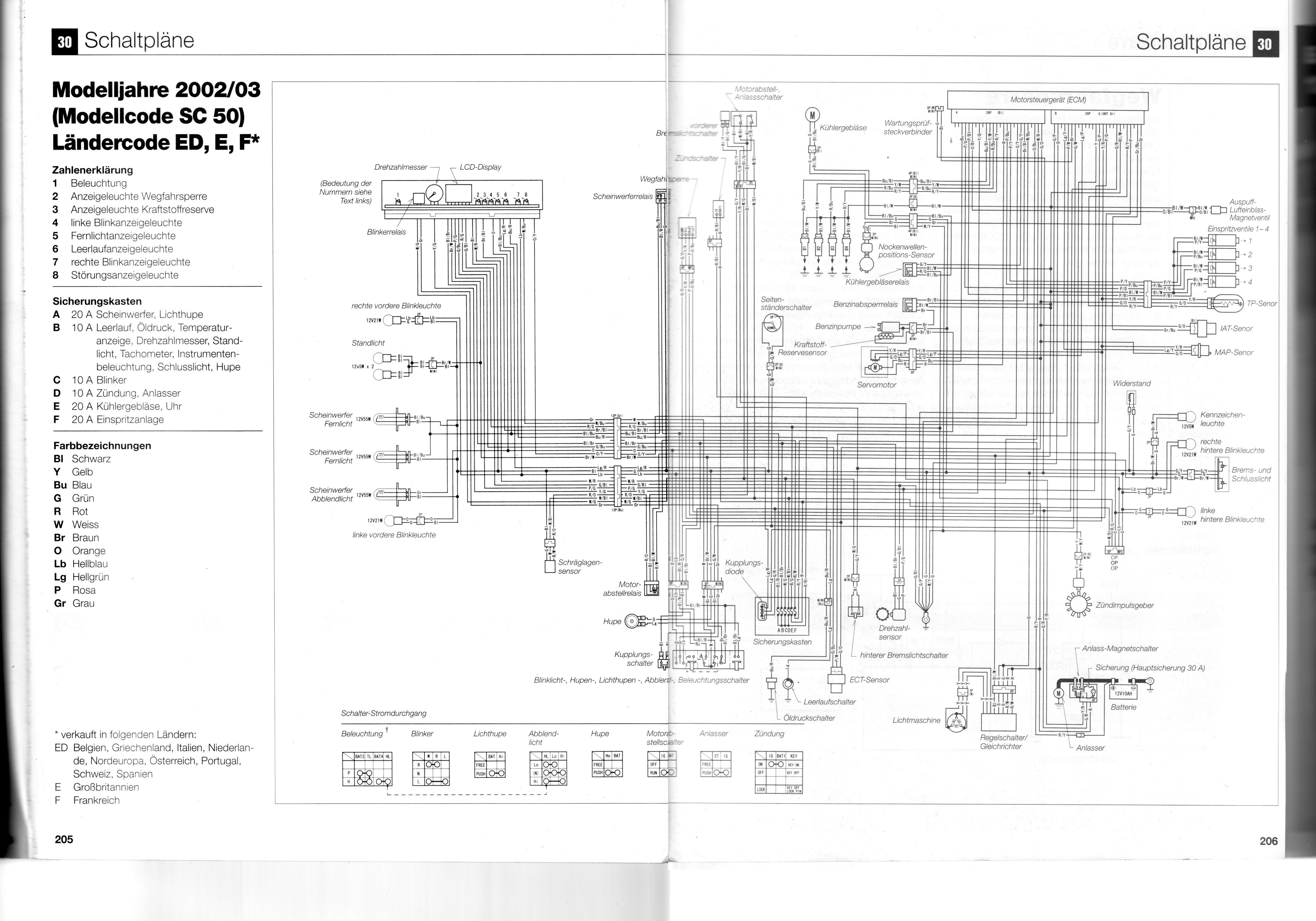 cbr 1000 wiring diagram cbr r1 wiring diagram